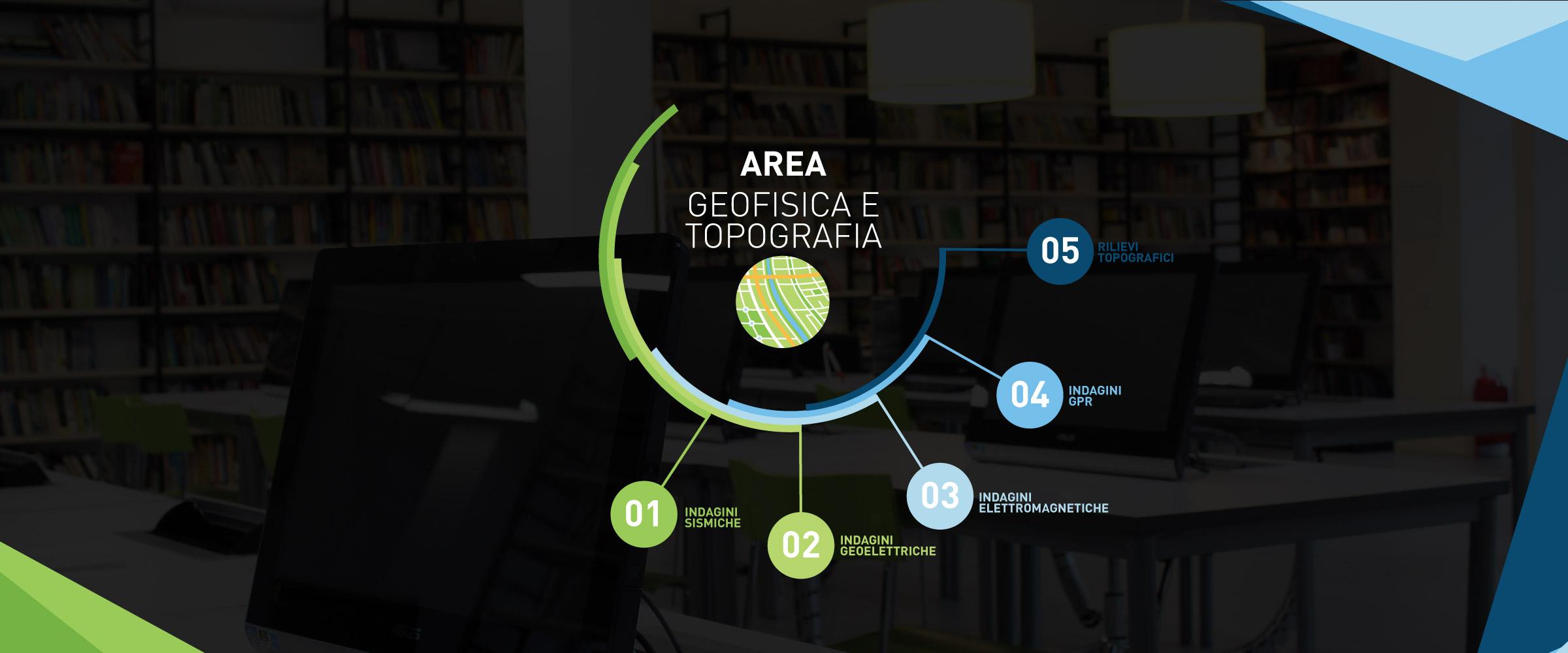 Area Geofisica