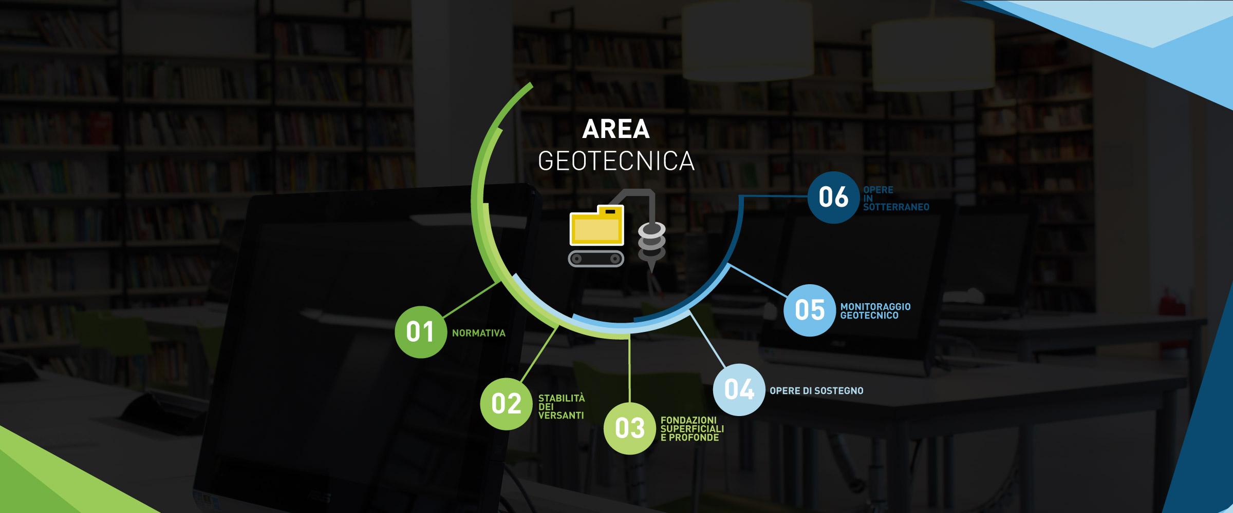 Area Geotecnica